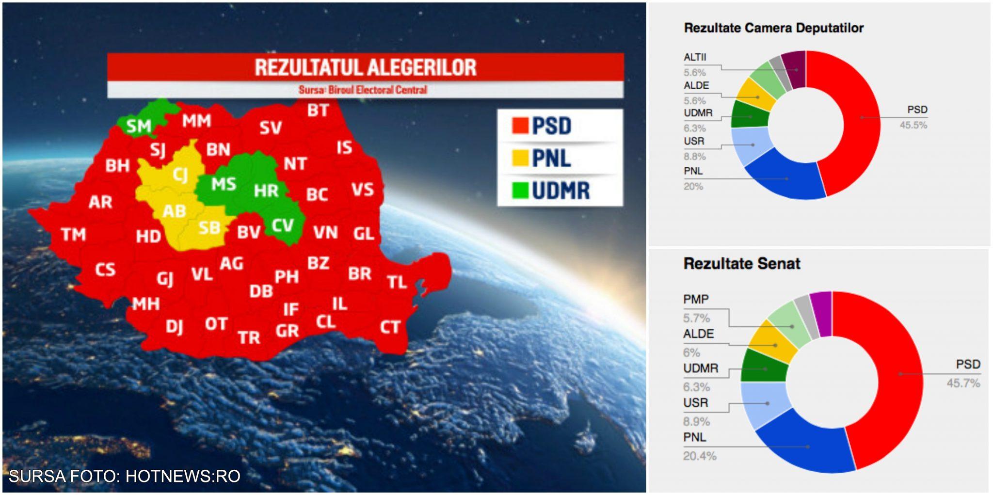 alegeri parlamentare romania decembrie 2016