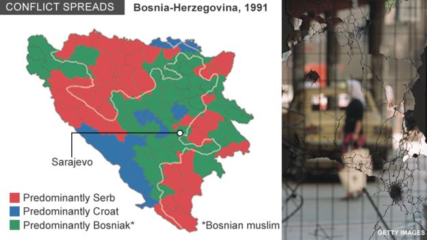 harta razboi bosnia